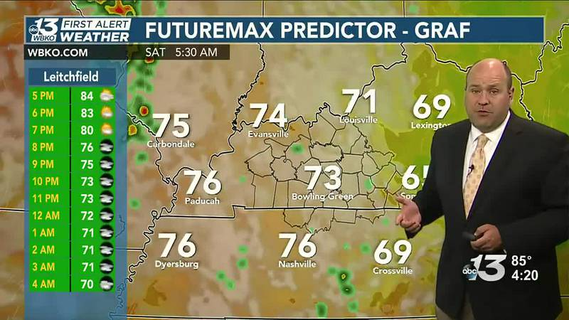 Slimmer rain chances to close out the week