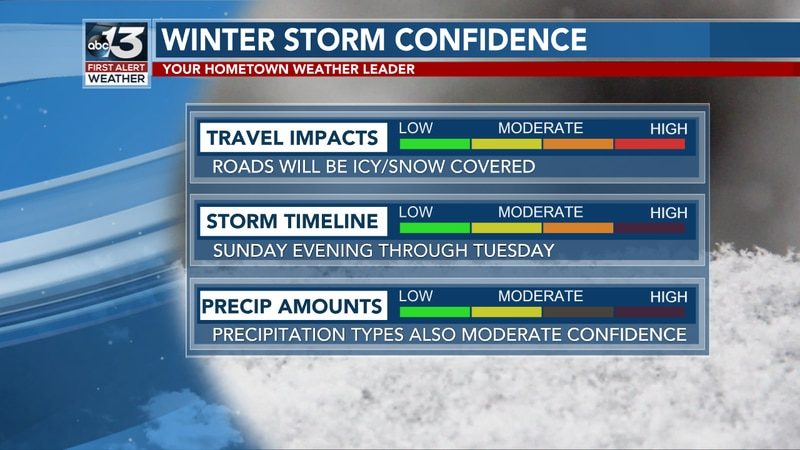 Confidence is high for travel impacts and when the storm arrives, but amounts and types of...
