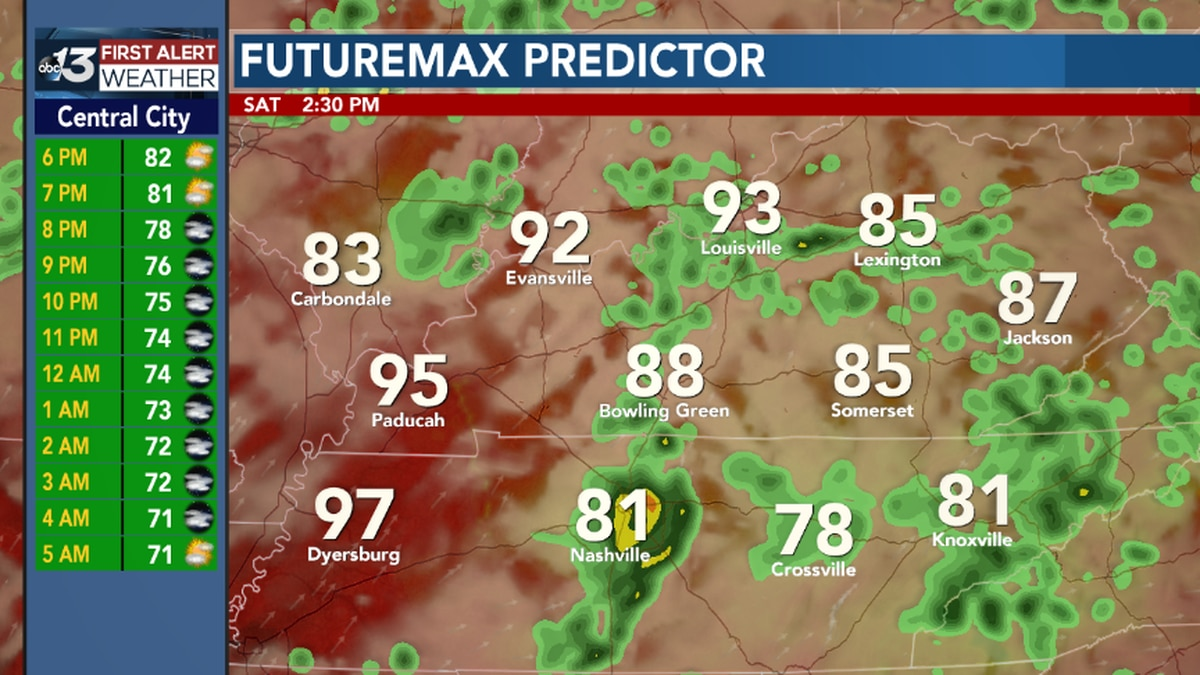 A Few Scattered Showers and Storms are possible Saturday
