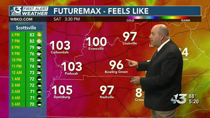 Heat indices soar into the upper 90s Saturday