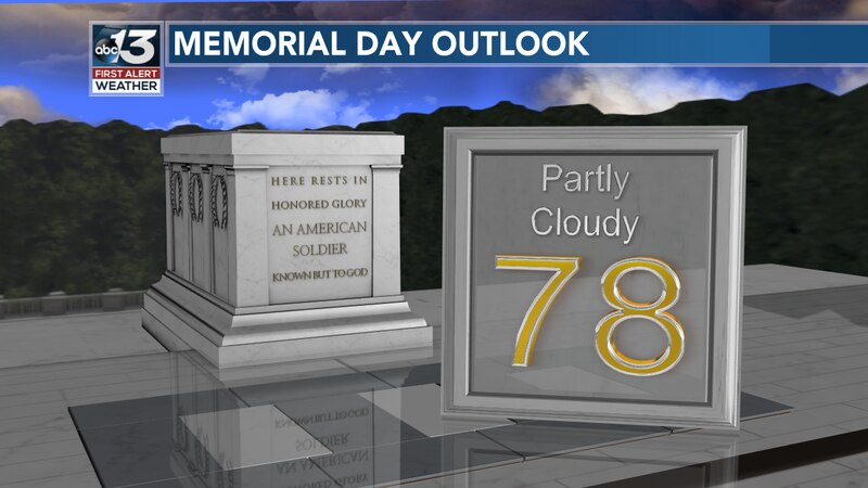 Temps reach the upper 70s by Monday.