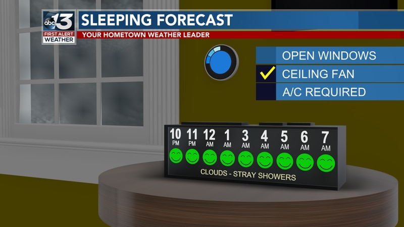 We will lose an hour of sleep as we spring forward into Daylight Saving Time!