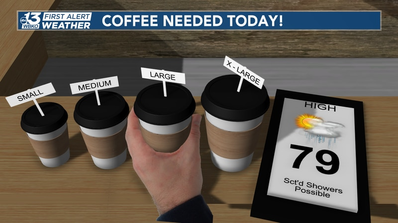 Coffee today will be needed as we get closer towards the end of the week. Rain chances and...