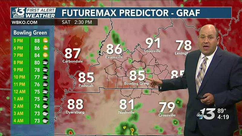 Scattered rain for Saturday, less of a chance Sunday