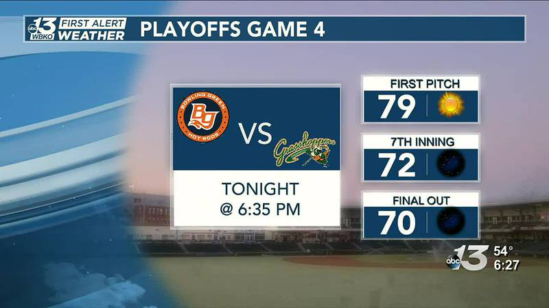 The Hot Rods have their backs against the wall and are in Game 4 of the first playoff series....