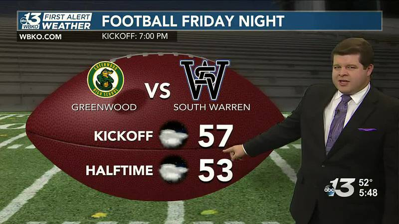 Football Friday night looks chilly with clearing skies!