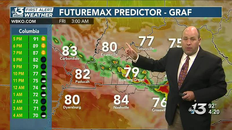 Thunderstorms possible Friday morning, then comes relief!
