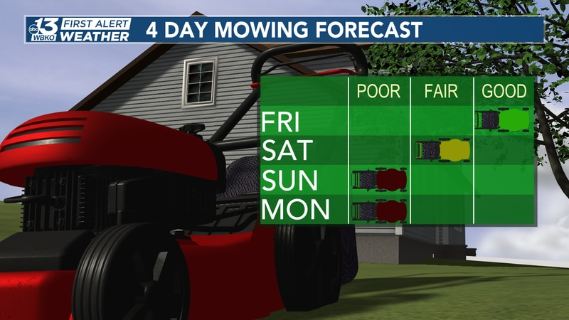 If you need to get the weekend chores done, Friday is the day to do it! Rain chances increase...