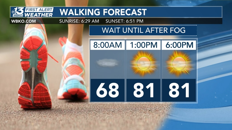 Walking this morning will be tricky because of the patchy fog, so you may want to wait until...