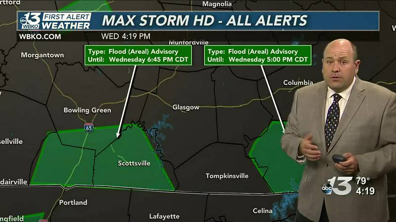 Unsettled weather pattern continues