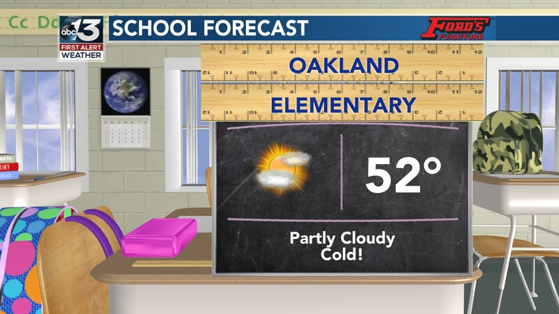 Recess may want to be taken inside today considering the blustery cold winds and cloud cover...