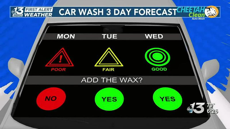 The car wash forecast is poor for today, but good for Tuesday and Wednesday!