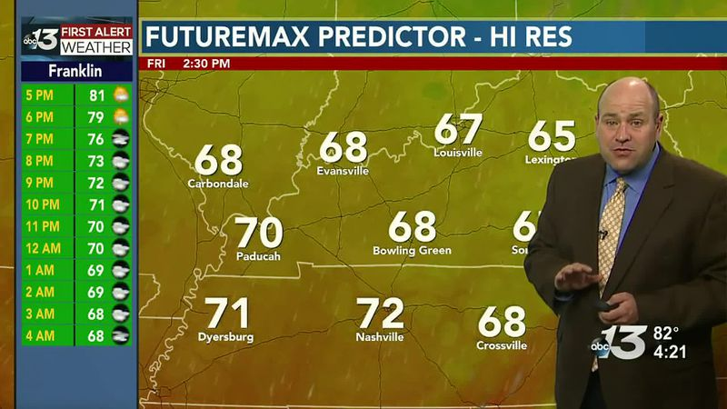 Coolest air of the season set to invade