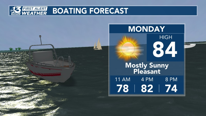 Whether you're on the water or on the shores, it will feel pleasant today in south-central...