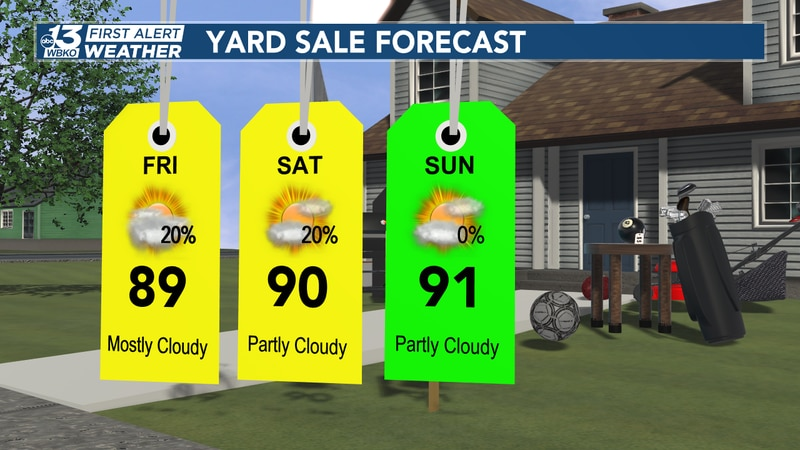 Going shopping this weekend? We could run into a few showers or storms, but most of the day,...