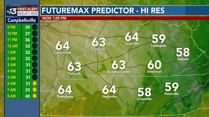 Temps Pushing 70 by Mid-Week