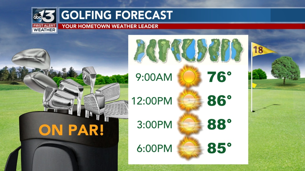 The forecast today is on par, though it will be warm and humid in the afternoon.