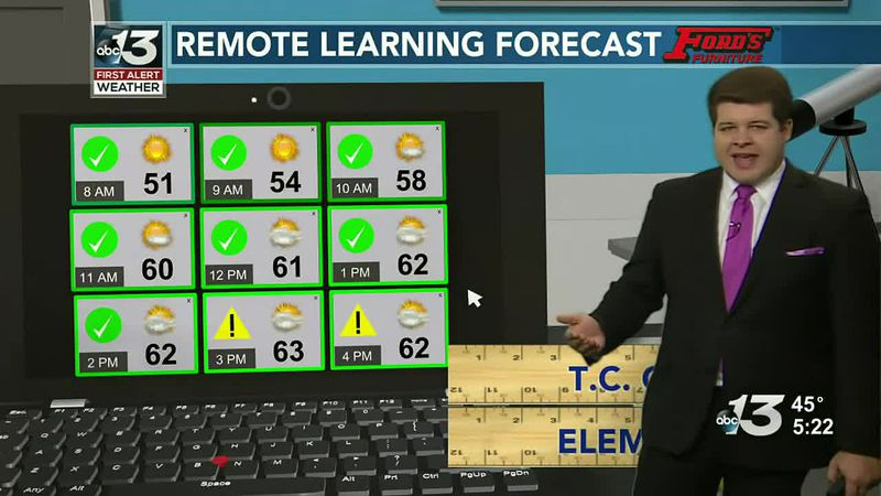 Remote learning forecast for this Wednesday!