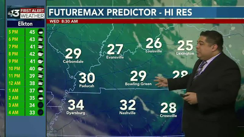Clouds will break up giving way to colder temperatures in the morning