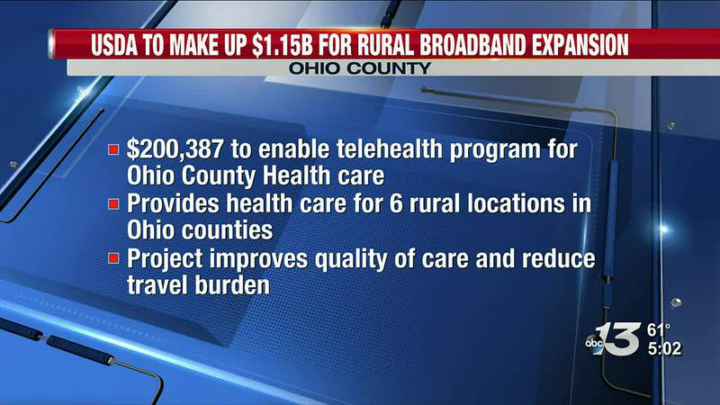 USDA to Make UP $1.15B for Rural Broadband Expansion in Ohio Co.