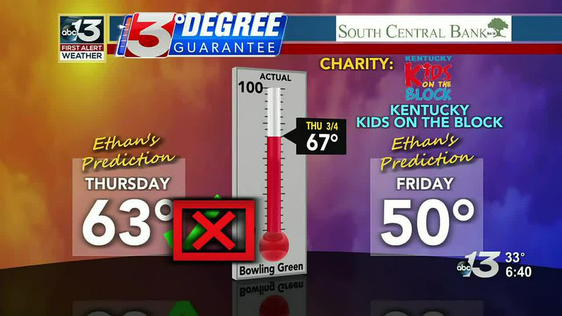 3 Degree Guarantee charity for March: Kids on the Block