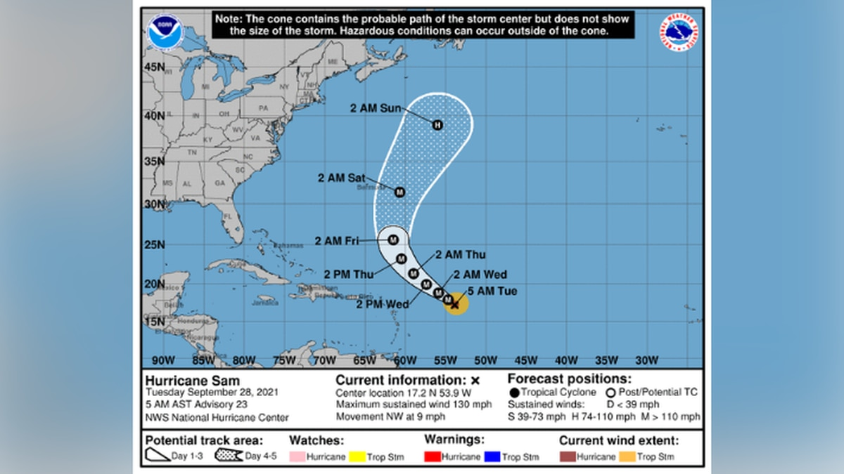 The Miami-based National Hurricane Center said Hurricane Sam's top sustained winds rose again...