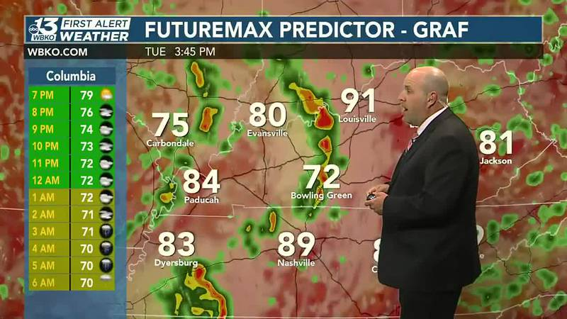 Daily chances for showers and thunderstorms continue