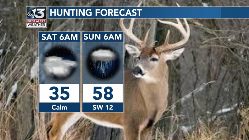 With 'Modern Weapon' hunting season starting on Saturday, here's a look at what the weekend...