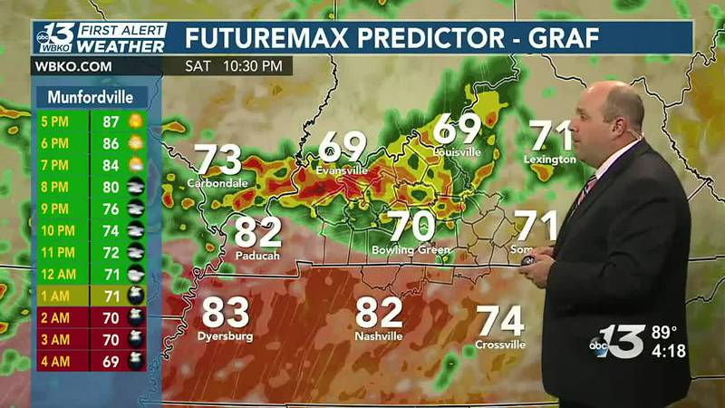 Strong to severe storms possible this weekend