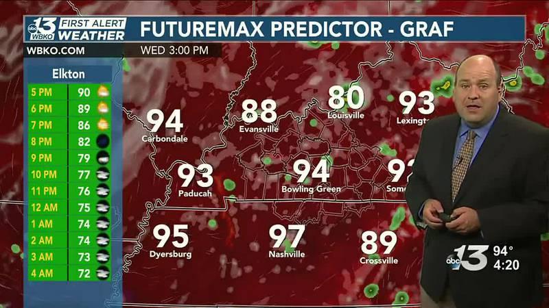 Heat indices may surpass 100° next three days