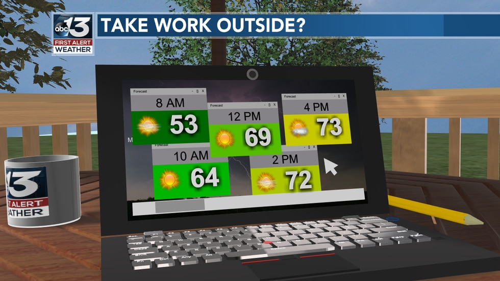 If you're still working from home, take work outside today as we have sunshine, warm air and...