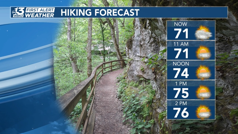 If you're going hiking this afternoon with the start of Fall Break, you may dodge a few rain...