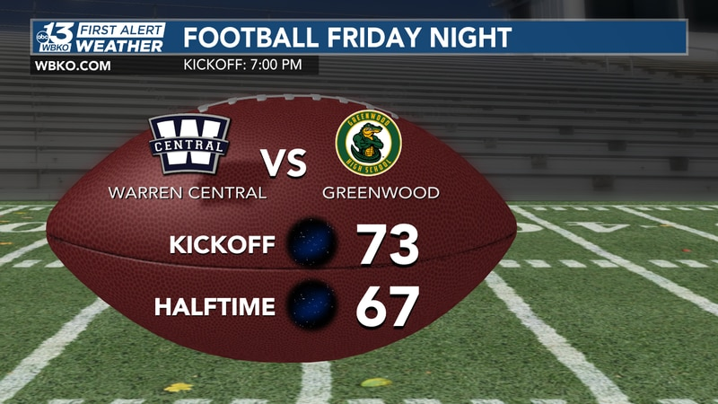 Great football weather in store for south-central Kentucky with clear skies and low humidity!