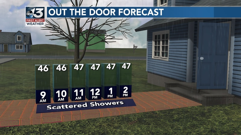 Grab the umbrella before you head out the door today!