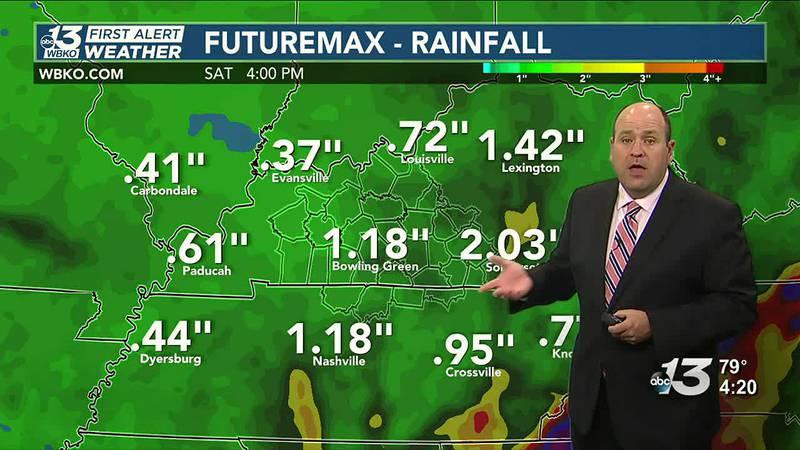 Plenty of rain through mid-week