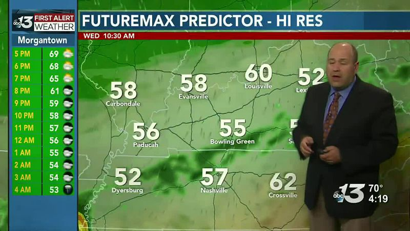 Showers possible Wednesday morning