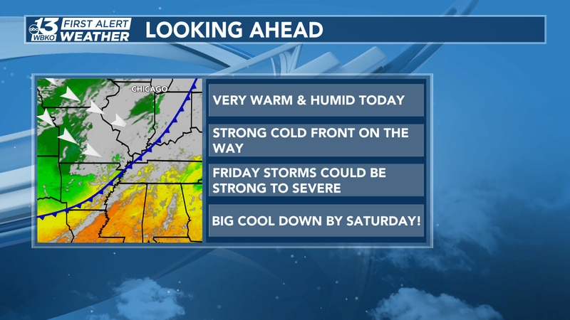 We're tracking a cold front that will bring big changes in our weather pattern by this weekend!