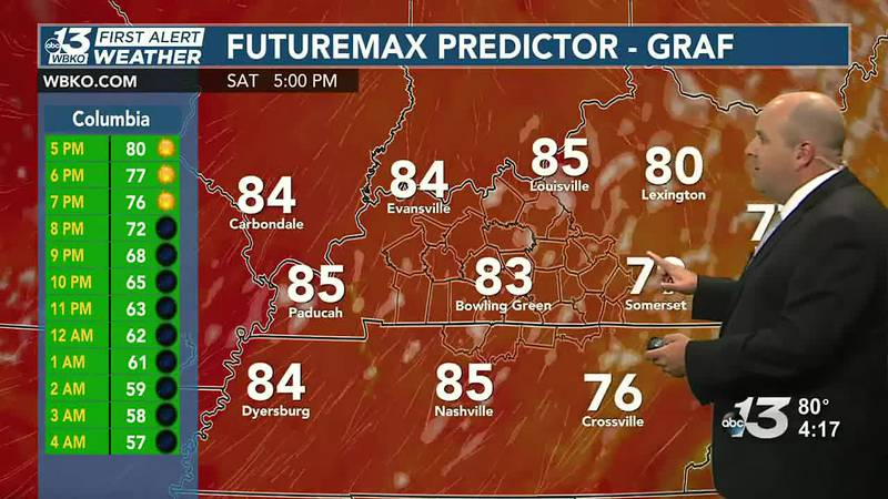 Grilling Out? Heading to the lake or a fireworks show? Either way, the weather will cooperate!