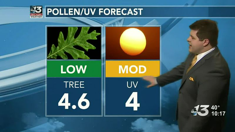 Pollen and UV index returns in our forecast!