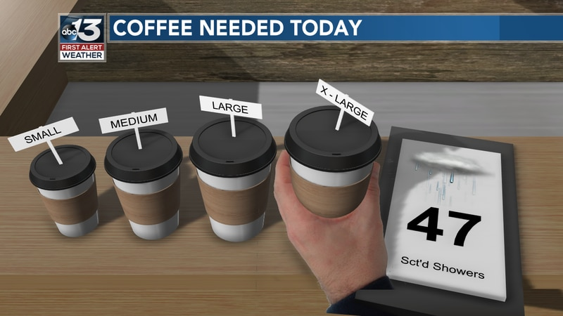 Even though it is a Friday, conditions are cool and wet so extra caffeine will be needed to...