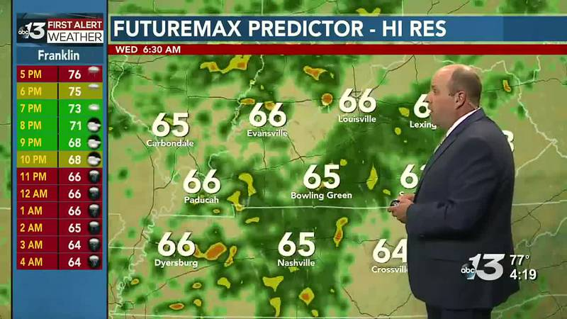 Warmer temperatures into the weekend