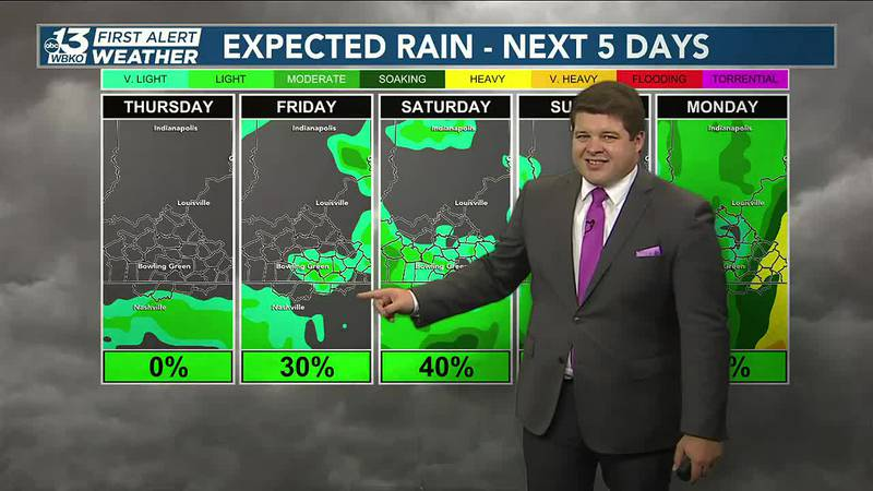 Tracking rain potential over the weekend!