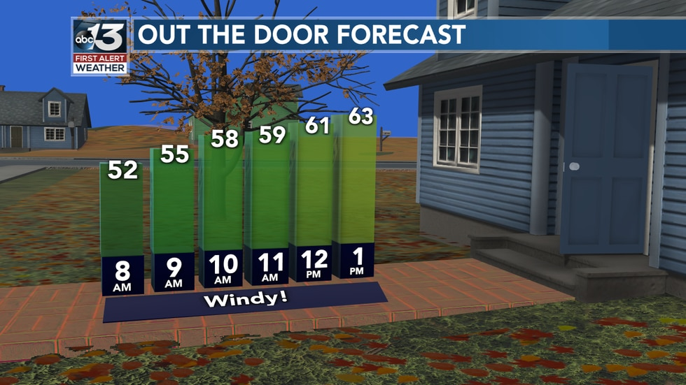 Out the door forecast for today is warm and windy!