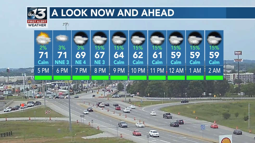 Temperatures flirting with the lower 70s and upper 60s this afternoon.