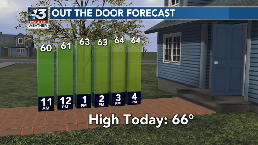 A jacket and sunglasses will be needed as you head out the door this afternoon!