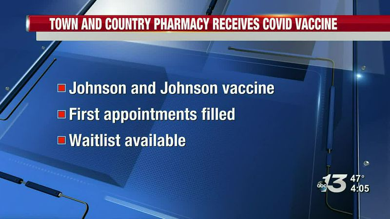 Town and Country Pharmacy Receives Covid Vaccine @ 4