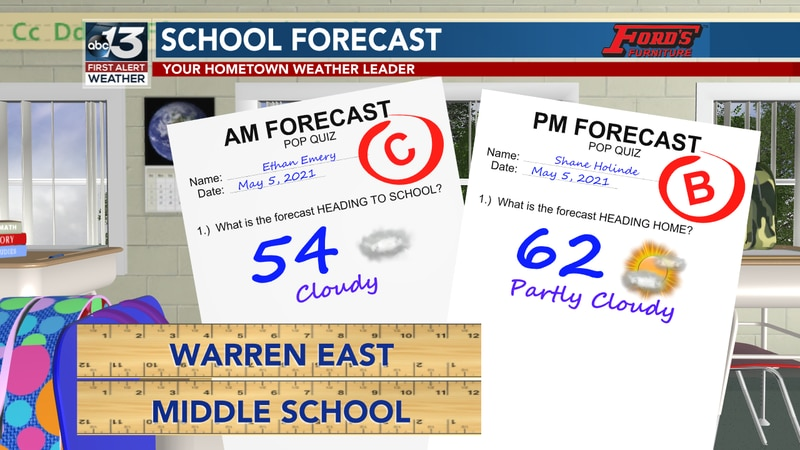 Forecast grade is a B this afternoon as we are dry, but we will be cooler than normal as skies...