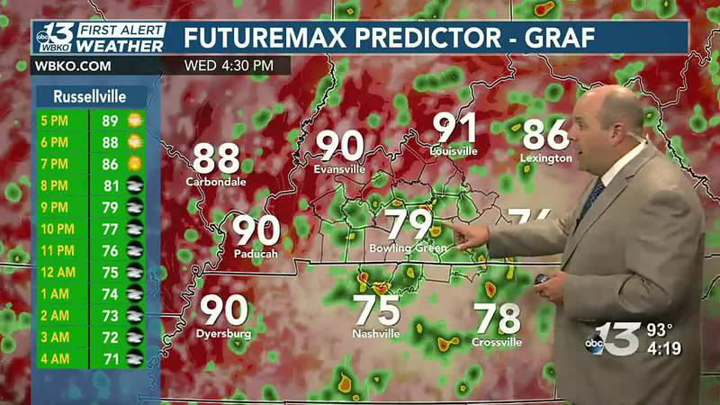 Scattered showers and storms may produce locally heavy rainfall