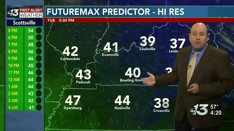 Chilly air through mid-week