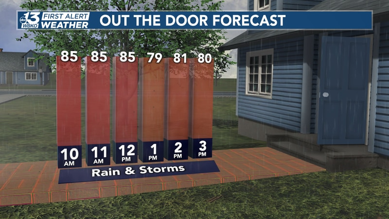 Grab the umbrella before heading out the door and hold onto it! Strong winds and heavy rain are...
